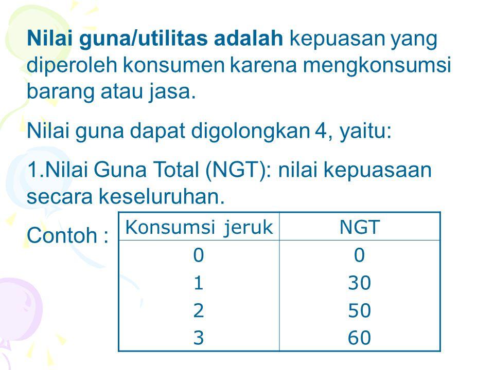 2.Nilai Guna Marginal(NGM) Tambahan nilai kepuasan karena menambah jumlah barang yang dikonsumsi.