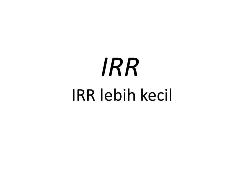 IRR IRR lebih kecil