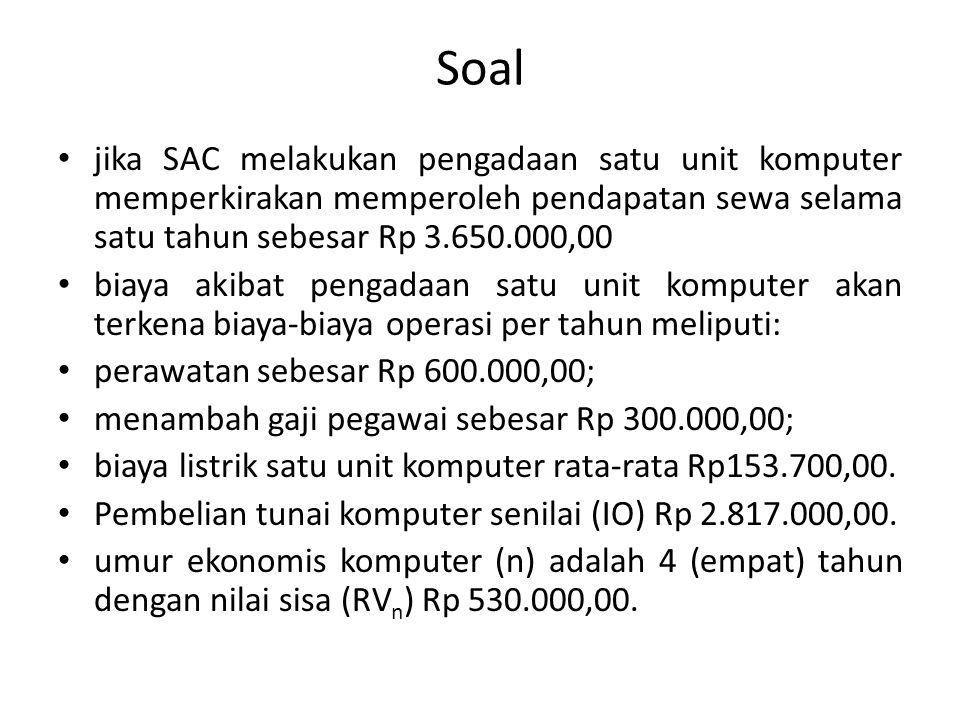 Soal jika SAC melakukan pengadaan satu unit komputer memperkirakan memperoleh pendapatan sewa selama satu tahun sebesar Rp 3.650.000,00 biaya akibat pengadaan satu unit komputer akan terkena biaya-biaya operasi per tahun meliputi: perawatan sebesar Rp 600.000,00; menambah gaji pegawai sebesar Rp 300.000,00; biaya listrik satu unit komputer rata-rata Rp153.700,00.