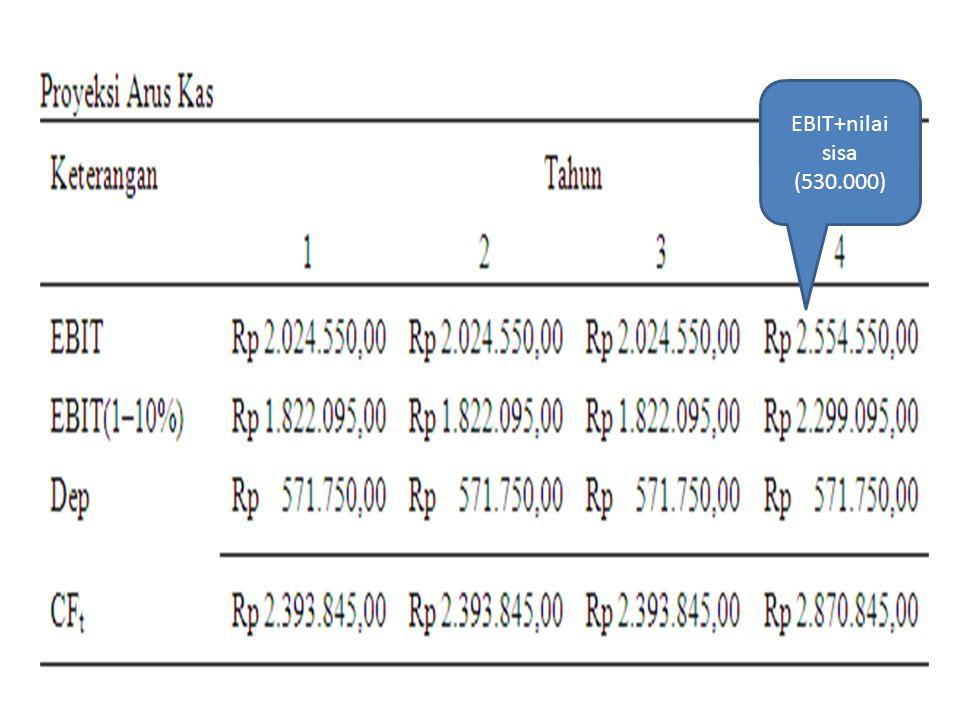 EBIT+nilai sisa (530.000)