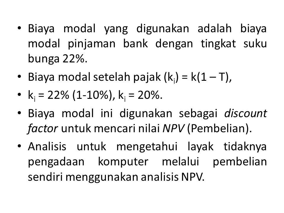 Biaya modal yang digunakan adalah biaya modal pinjaman bank dengan tingkat suku bunga 22%.