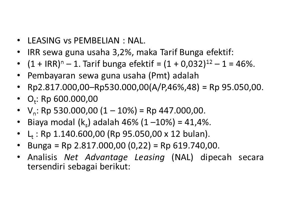 LEASING vs PEMBELIAN : NAL.IRR sewa guna usaha 3,2%, maka Tarif Bunga efektif: (1 + IRR) n – 1.