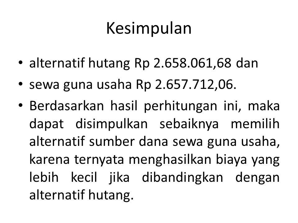 Kesimpulan alternatif hutang Rp 2.658.061,68 dan sewa guna usaha Rp 2.657.712,06.