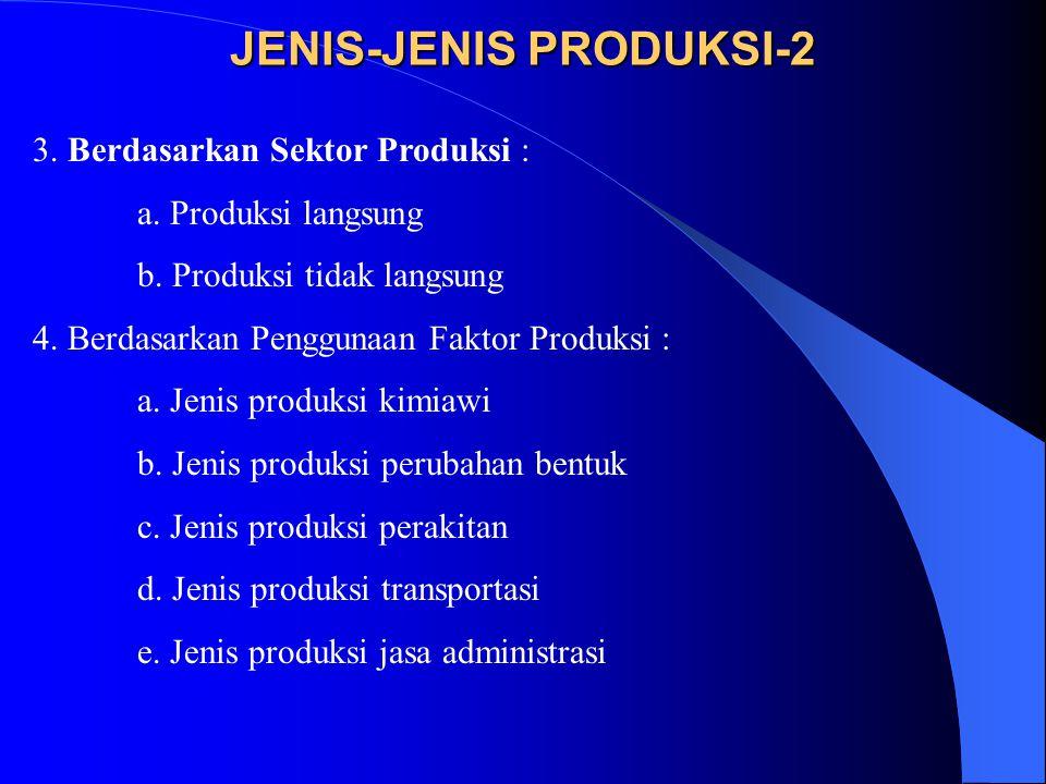 JENIS-JENIS PRODUKSI-2 3.Berdasarkan Sektor Produksi : a.
