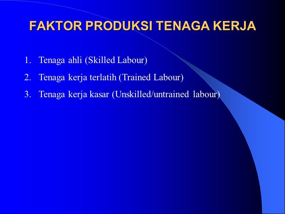 FAKTOR PRODUKSI TENAGA KERJA 1.Tenaga ahli (Skilled Labour) 2.Tenaga kerja terlatih (Trained Labour) 3.Tenaga kerja kasar (Unskilled/untrained labour)