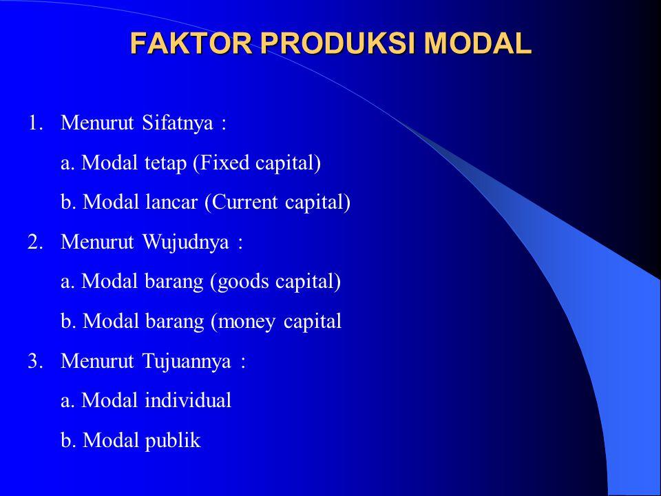 FAKTOR PRODUKSI MODAL 1.Menurut Sifatnya : a.Modal tetap (Fixed capital) b.
