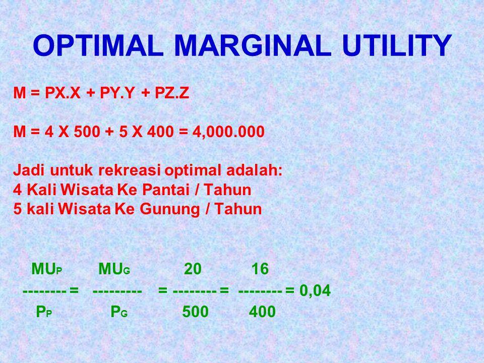 OPTIMAL MARGINAL UTILITY M = PX.X + PY.Y + PZ.Z M = 4 X 500 + 5 X 400 = 4,000.000 Jadi untuk rekreasi optimal adalah: 4 Kali Wisata Ke Pantai / Tahun