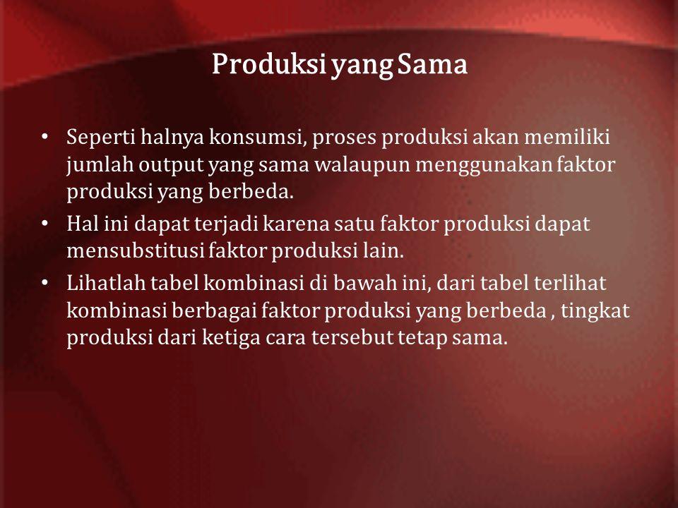 Produksi yang Sama Seperti halnya konsumsi, proses produksi akan memiliki jumlah output yang sama walaupun menggunakan faktor produksi yang berbeda. H