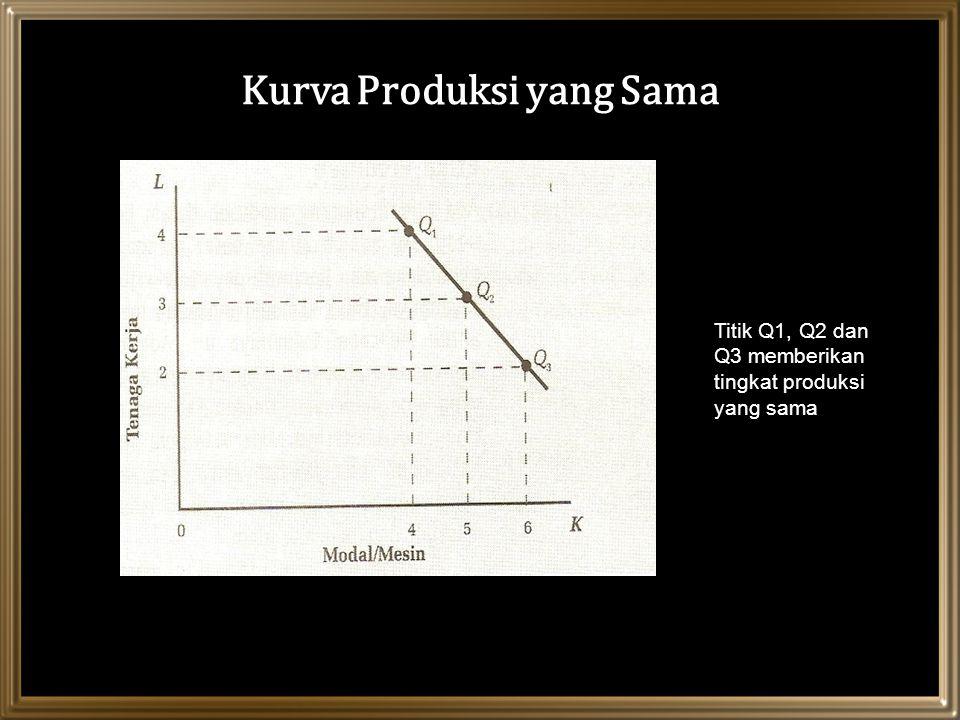 Kurva Produksi yang Sama Titik Q1, Q2 dan Q3 memberikan tingkat produksi yang sama