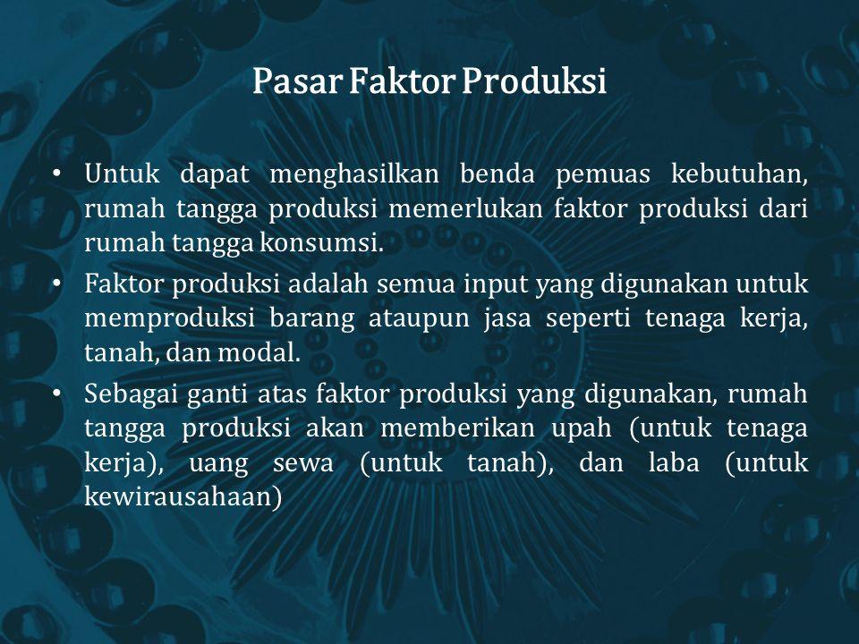 Pasar Faktor Produksi Untuk dapat menghasilkan benda pemuas kebutuhan, rumah tangga produksi memerlukan faktor produksi dari rumah tangga konsumsi. Fa
