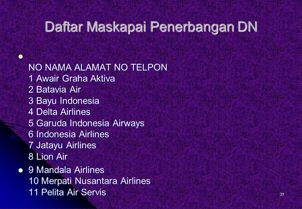 Daftar Maskapai Penerbangan DN NO NAMA ALAMAT NO TELPON 1 Awair Graha Aktiva 2 Batavia Air 3 Bayu Indonesia 4 Delta Airlines 5 Garuda Indonesia Airway