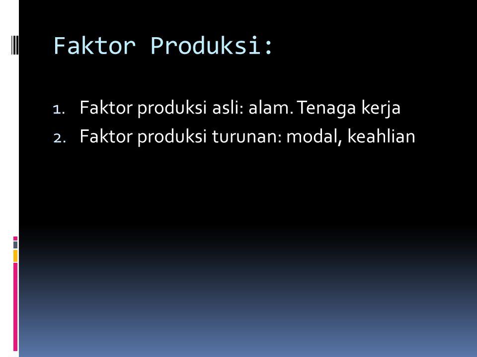 Faktor Produksi: 1. Faktor produksi asli: alam. Tenaga kerja 2. Faktor produksi turunan: modal, keahlian
