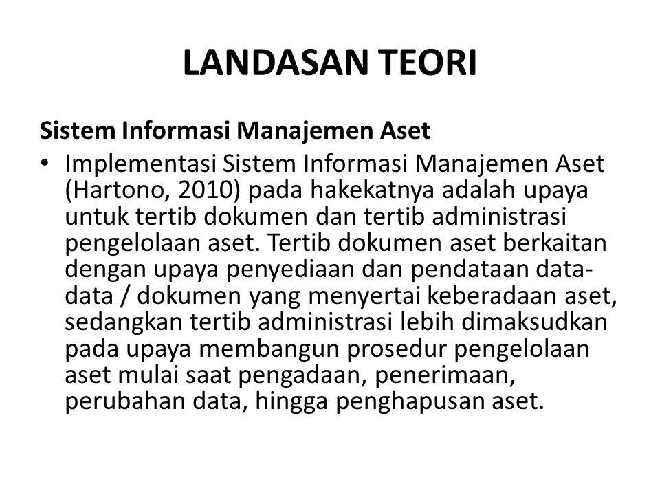 LANDASAN TEORI Sistem Informasi Manajemen Aset Implementasi Sistem Informasi Manajemen Aset (Hartono, 2010) pada hakekatnya adalah upaya untuk tertib