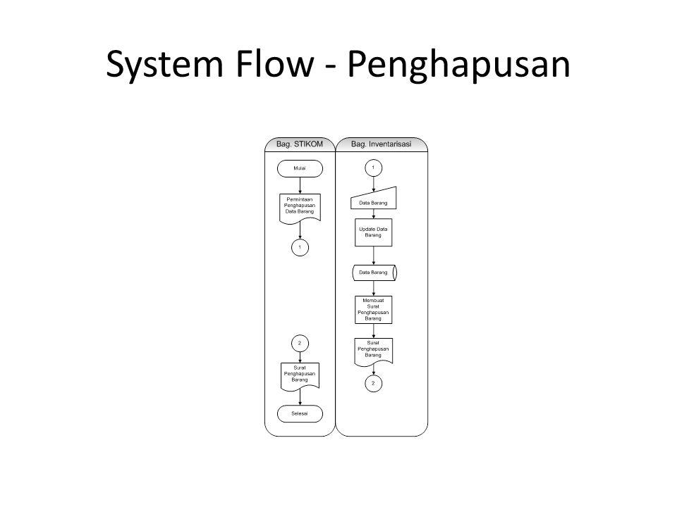 System Flow - Penghapusan