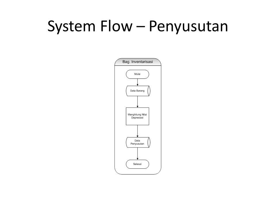 System Flow – Penyusutan