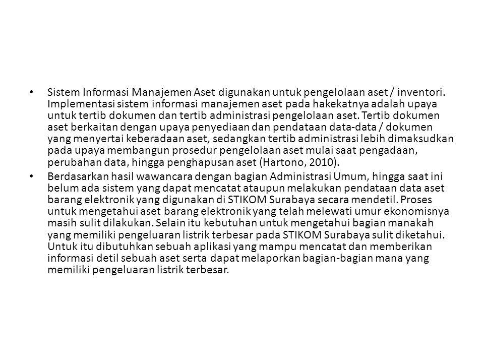 LANDASAN TEORI Gambar 1. Siklus Manajemen Aset