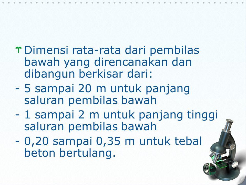 Dimensi rata-rata dari pembilas bawah yang direncanakan dan dibangun berkisar dari: -5 sampai 20 m untuk panjang saluran pembilas bawah -1 sampai 2 m