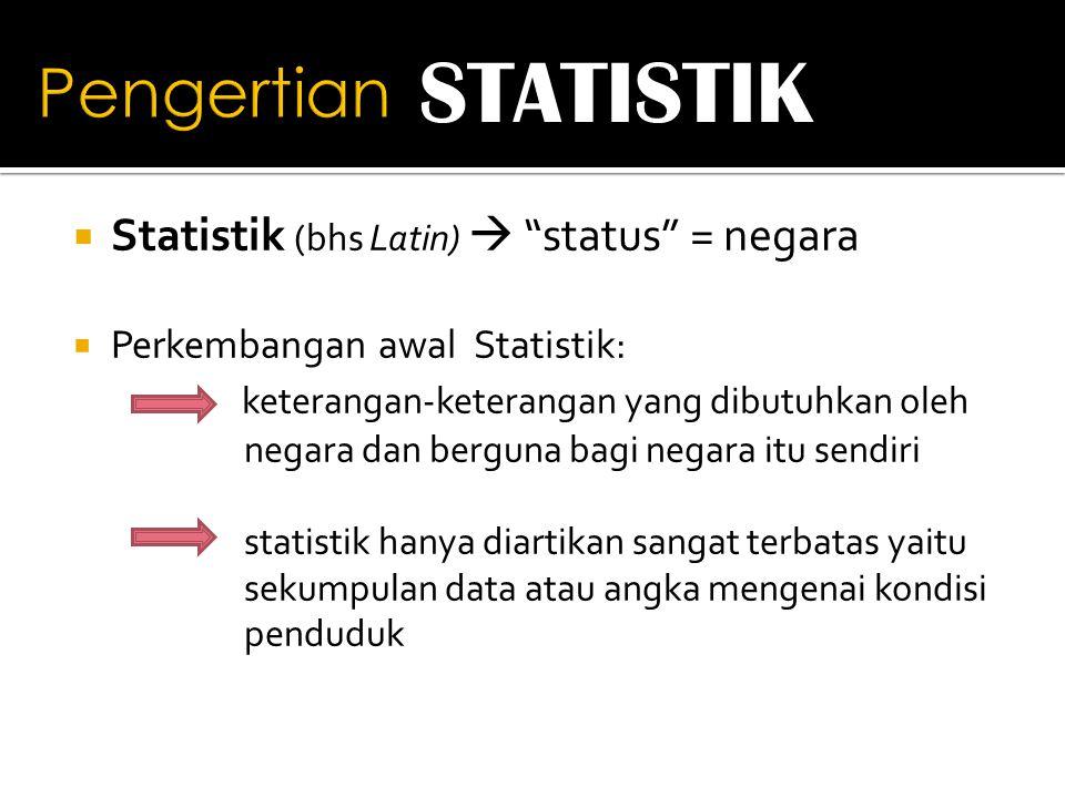  Statistik (bhs Latin)  status = negara  Perkembangan awal Statistik: keterangan-keterangan yang dibutuhkan oleh negara dan berguna bagi negara itu sendiri statistik hanya diartikan sangat terbatas yaitu sekumpulan data atau angka mengenai kondisi penduduk STATISTIK