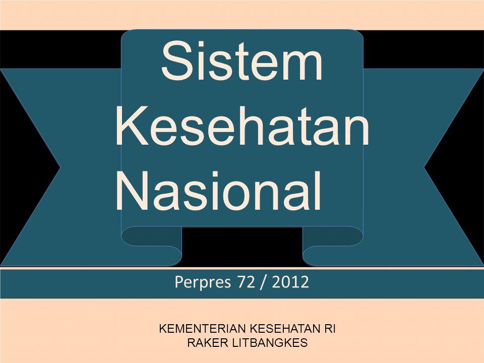Sistem Kesehatan Nasional Perpres 72 / 2012 KEMENTERIAN KESEHATAN RI RAKER LITBANGKES