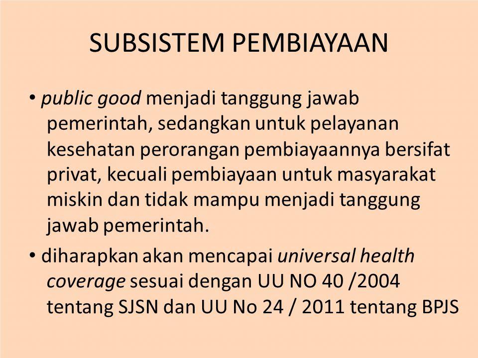 SUBSISTEM PEMBIAYAAN public good menjadi tanggung jawab pemerintah, sedangkan untuk pelayanan kesehatan perorangan pembiayaannya bersifat privat, kecu