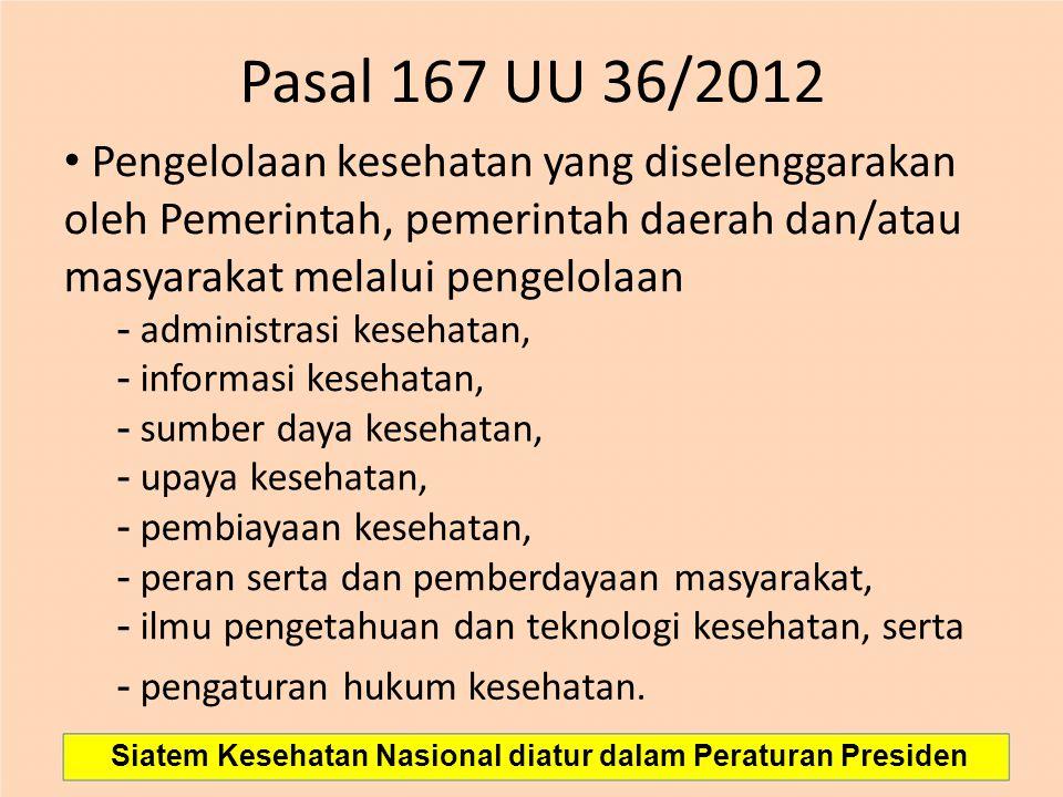 Pasal 167 UU 36/2012 Pengelolaan kesehatan yang diselenggarakan oleh Pemerintah, pemerintah daerah dan/atau masyarakat melalui pengelolaan - administr