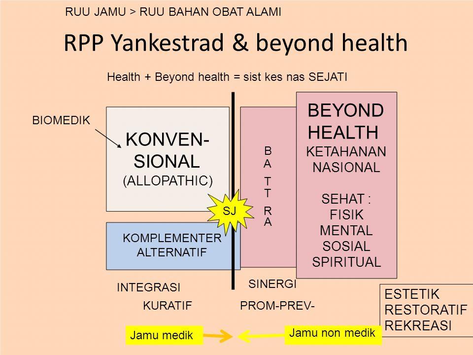 RUU JAMU > RUU BAHAN OBAT ALAMI RPP Yankestrad & beyond health Health + Beyond health = sist kes nas SEJATI BIOMEDIK KONVEN- B SIONAL A (ALLOPATHIC) T T SJR A KOMPLEMENTER ALTERNATIF BEYOND HEALTH KETAHANAN NASIONAL SEHAT : FISIK MENTAL SOSIAL SPIRITUAL INTEGRASI KURATIF Jamu medik SINERGI PROM-PREV- Jamu non medik ESTETIK RESTORATIF REKREASI
