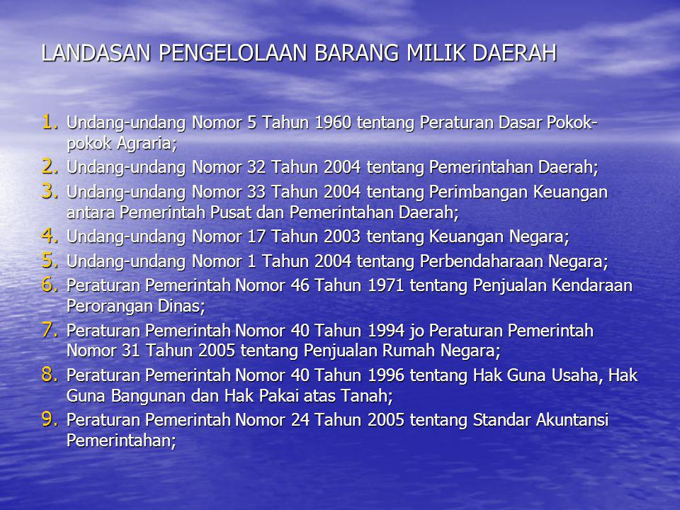 LANDASAN PENGELOLAAN BARANG MILIK DAERAH 1. Undang-undang Nomor 5 Tahun 1960 tentang Peraturan Dasar Pokok- pokok Agraria; 2. Undang-undang Nomor 32 T