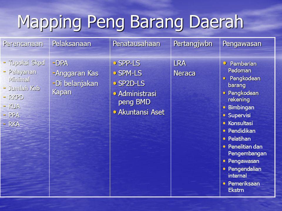 Mapping Peng Barang Daerah PerencanaanPelaksanaanPenatausahaanPertangjwbnPengawasan - Tupoksi Skpd - Pelayanan Minimal - Jumlah Keb - RKPD - KUA - PPA