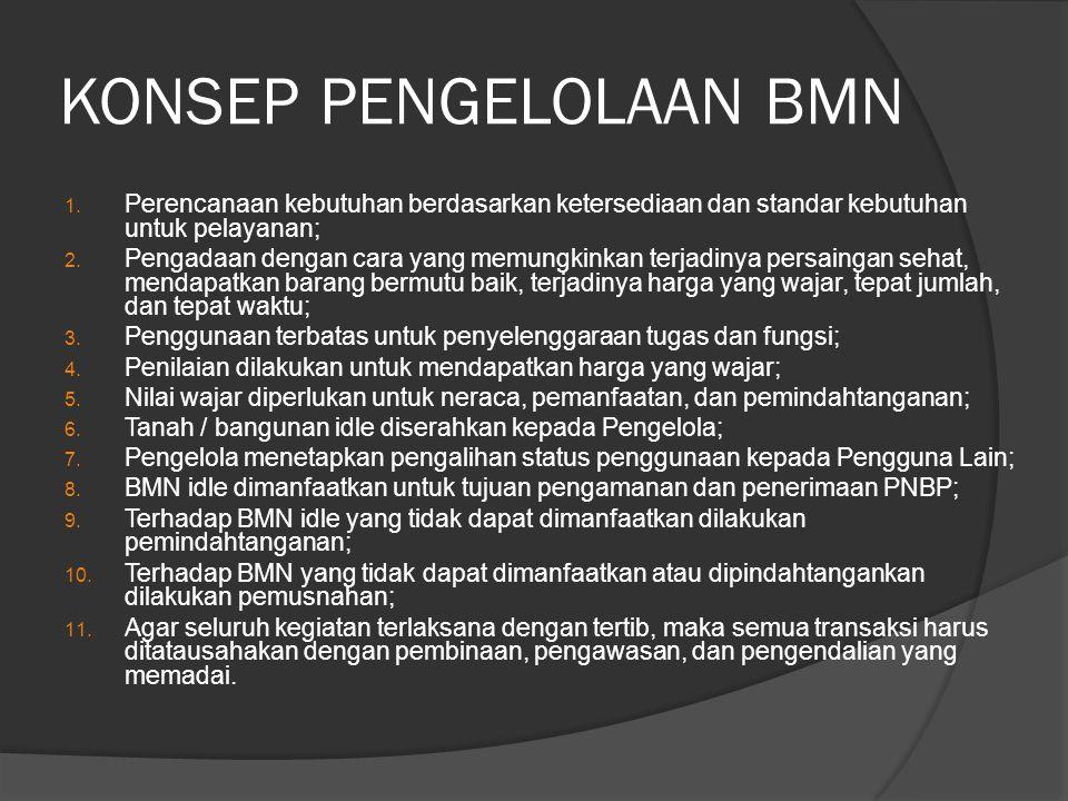 KONSEP PENGELOLAAN BMN 1.