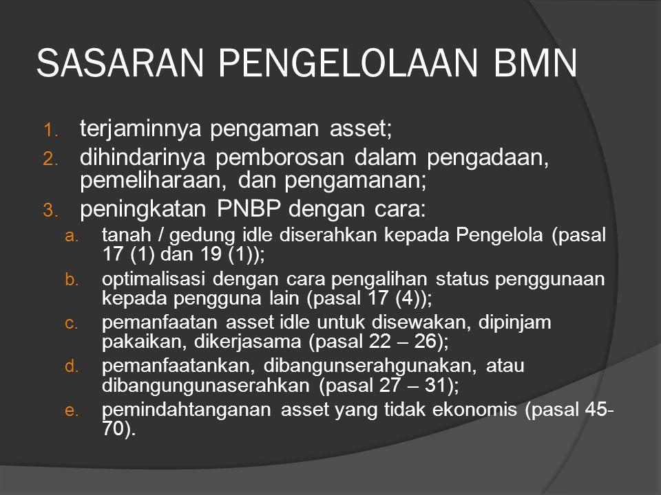 SASARAN PENGELOLAAN BMN 1.terjaminnya pengaman asset; 2.