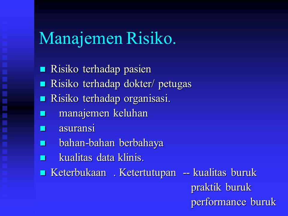 Manajemen Risiko.