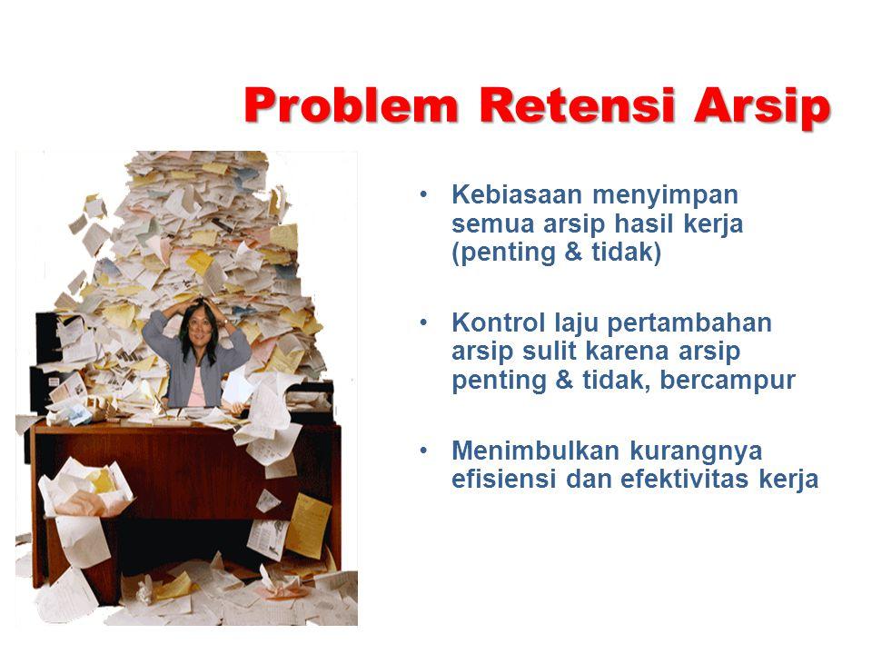 Problem Retensi Arsip Kebiasaan menyimpan semua arsip hasil kerja (penting & tidak) Kontrol laju pertambahan arsip sulit karena arsip penting & tidak,