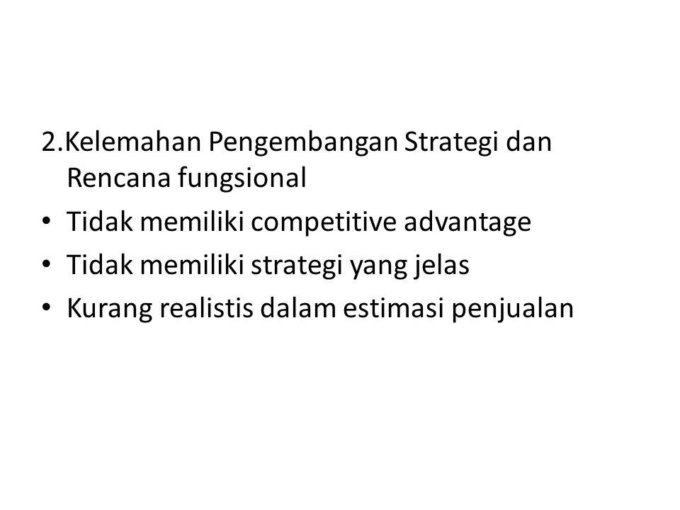 2.Kelemahan Pengembangan Strategi dan Rencana fungsional Tidak memiliki competitive advantage Tidak memiliki strategi yang jelas Kurang realistis dala