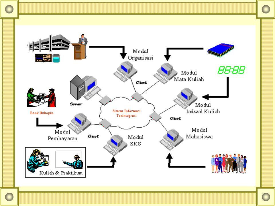 Sistem Informasi Terintegrasi Bank Bukopin