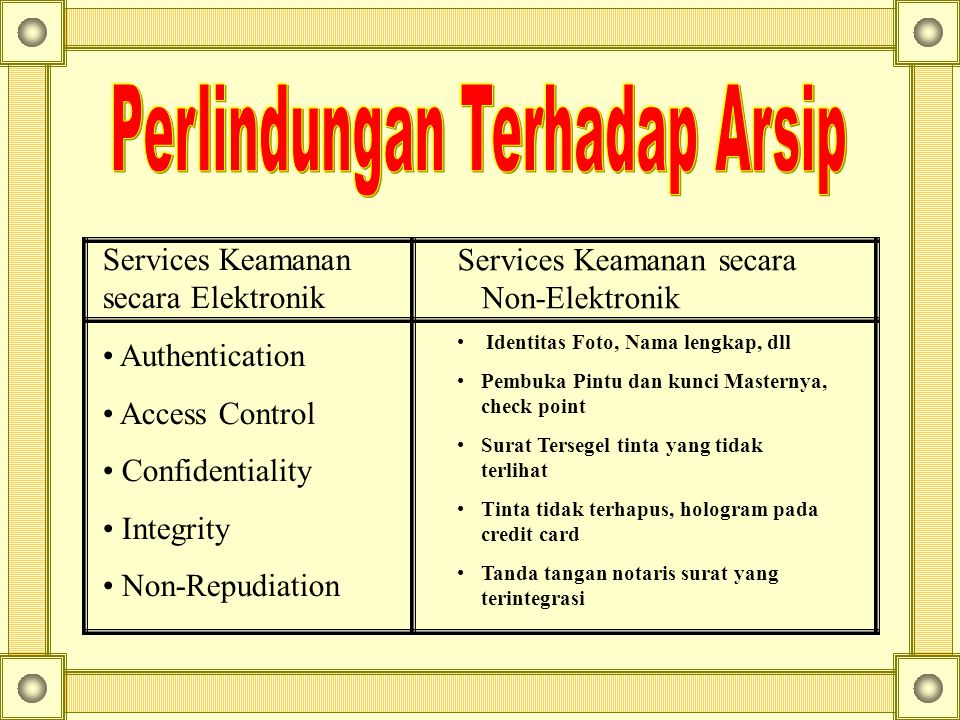 Services Keamanan secara Non-Elektronik Identitas Foto, Nama lengkap, dll Pembuka Pintu dan kunci Masternya, check point Surat Tersegel tinta yang tid