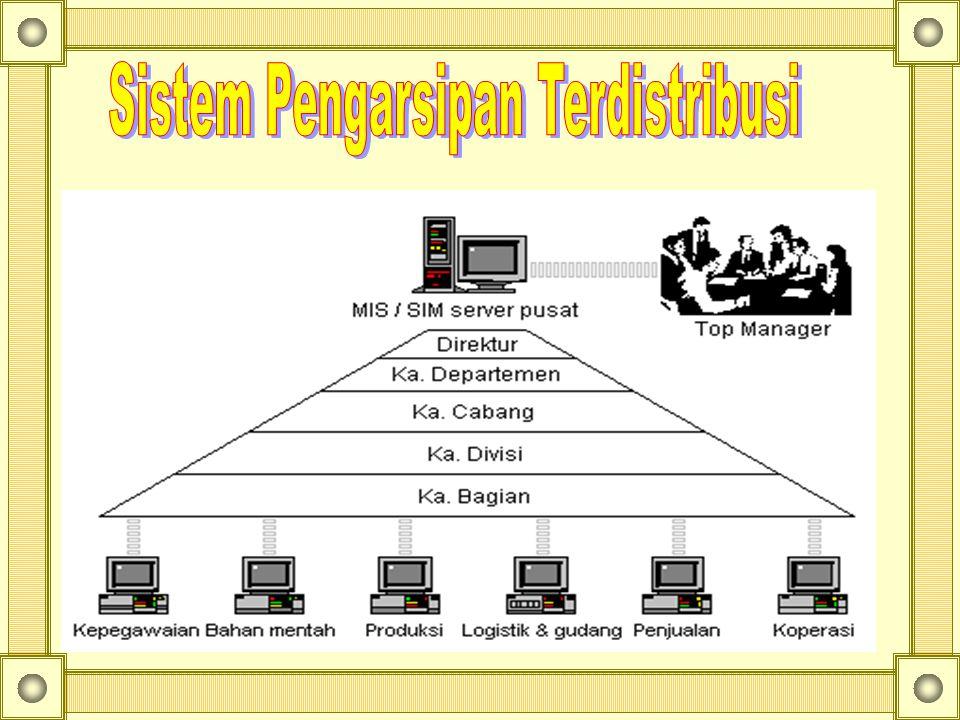 Sistem Informasi Terintegrasi Bank