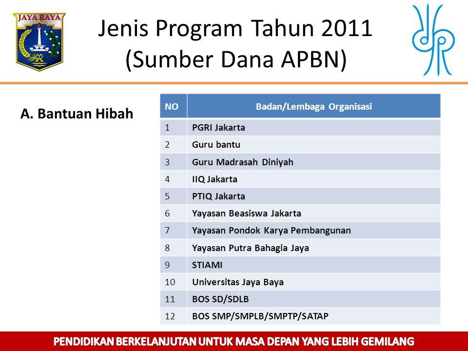 Jenis Program Tahun 2011 (Sumber Dana APBN) A. Bantuan Hibah NOBadan/Lembaga Organisasi 1PGRI Jakarta 2Guru bantu 3Guru Madrasah Diniyah 4IIQ Jakarta