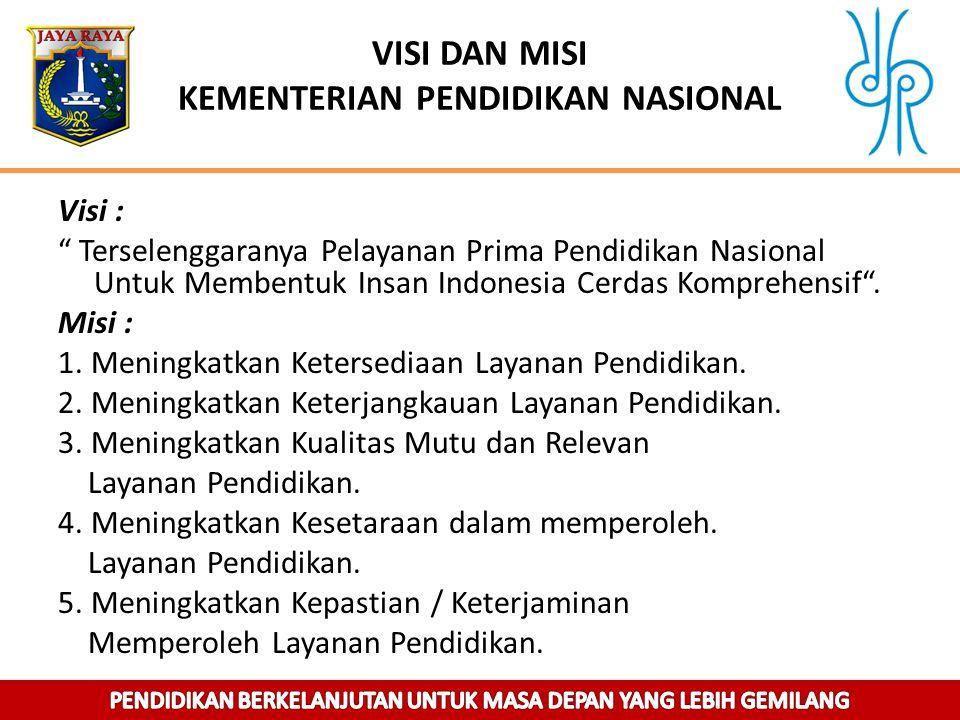 """VISI DAN MISI KEMENTERIAN PENDIDIKAN NASIONAL Visi : """" Terselenggaranya Pelayanan Prima Pendidikan Nasional Untuk Membentuk Insan Indonesia Cerdas Kom"""