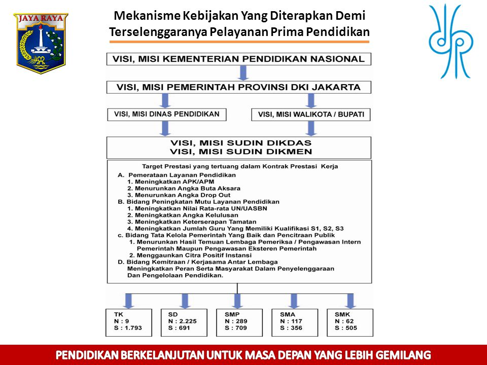 DATA SEKOLAH DI PROVINSI DKI JAKARTA