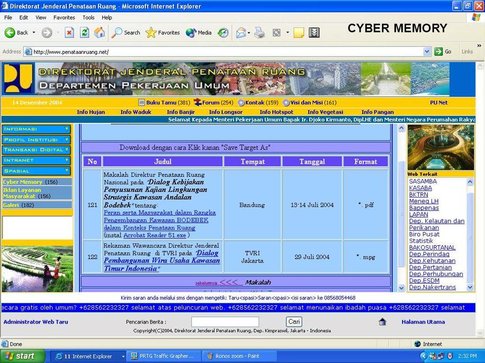 CYBER MEMORY