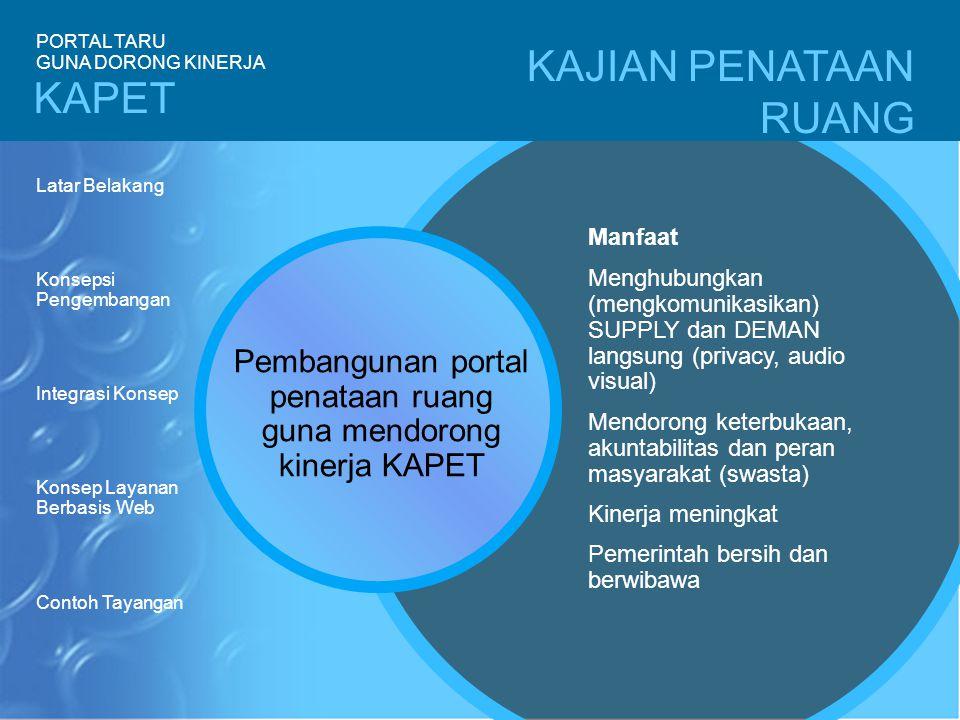 KAJIAN PENATAAN RUANG Manfaat Menghubungkan (mengkomunikasikan) SUPPLY dan DEMAN langsung (privacy, audio visual) Mendorong keterbukaan, akuntabilitas dan peran masyarakat (swasta) Kinerja meningkat Pemerintah bersih dan berwibawa PORTAL TARU GUNA DORONG KINERJA KAPET Pembangunan portal penataan ruang guna mendorong kinerja KAPET Latar Belakang Konsepsi Pengembangan Integrasi Konsep Konsep Layanan Berbasis Web Contoh Tayangan