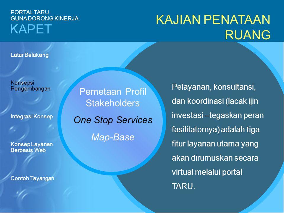 KAJIAN PENATAAN RUANG Pemetaan Profil Stakeholders One Stop Services Map-Base Pelayanan, konsultansi, dan koordinasi (lacak ijin investasi –tegaskan peran fasilitatornya) adalah tiga fitur layanan utama yang akan dirumuskan secara virtual melalui portal TARU.