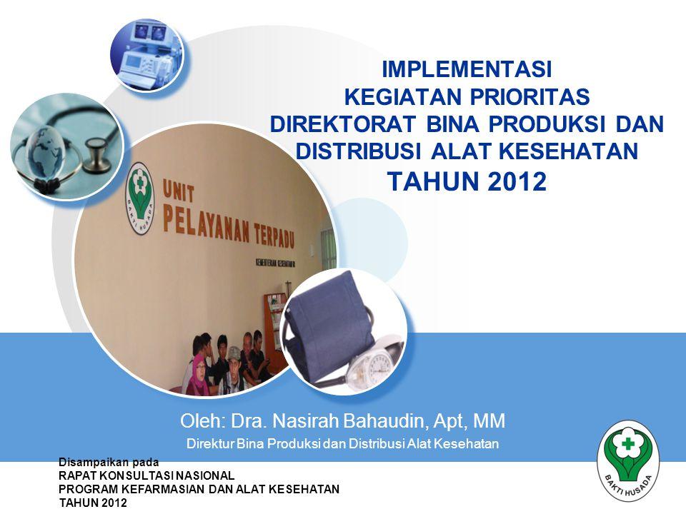 Oleh: Dra. Nasirah Bahaudin, Apt, MM Direktur Bina Produksi dan Distribusi Alat Kesehatan IMPLEMENTASI KEGIATAN PRIORITAS DIREKTORAT BINA PRODUKSI DAN