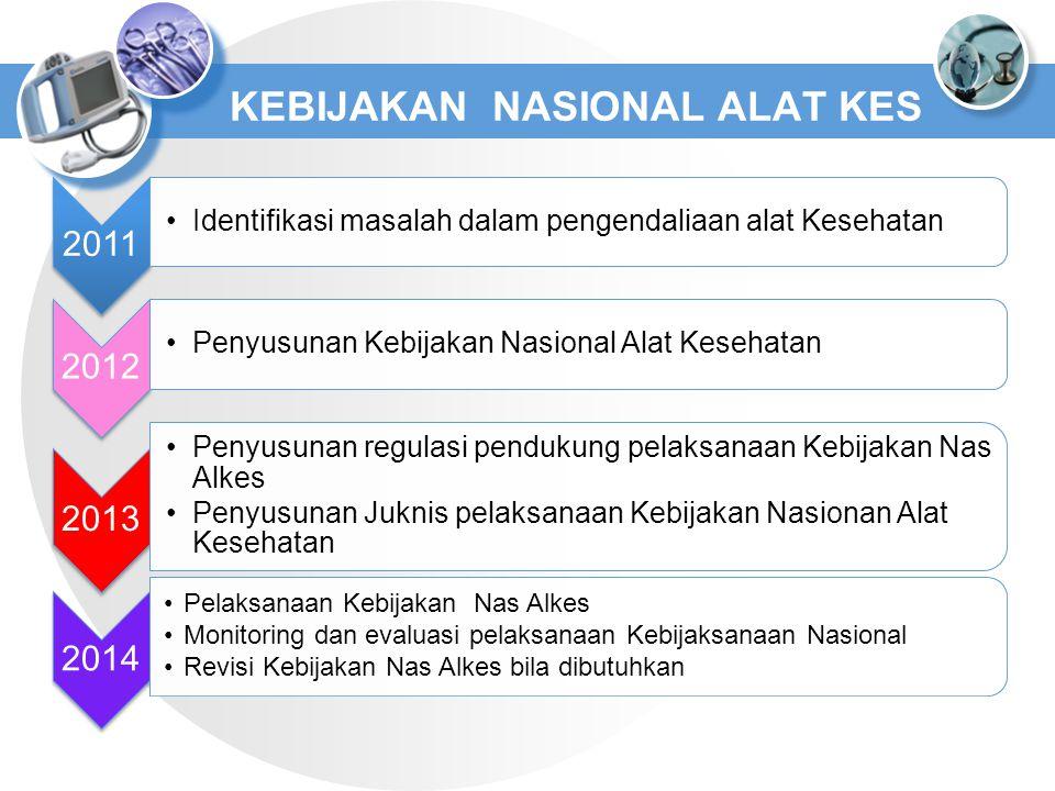 KEBIJAKAN NASIONAL ALAT KES 2011 Identifikasi masalah dalam pengendaliaan alat Kesehatan 2012 Penyusunan Kebijakan Nasional Alat Kesehatan 2013 Penyusunan regulasi pendukung pelaksanaan Kebijakan Nas Alkes Penyusunan Juknis pelaksanaan Kebijakan Nasionan Alat Kesehatan 2014 Pelaksanaan Kebijakan Nas Alkes Monitoring dan evaluasi pelaksanaan Kebijaksanaan Nasional Revisi Kebijakan Nas Alkes bila dibutuhkan
