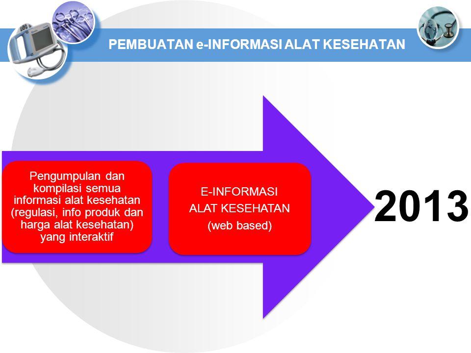 PEMBUATAN e-INFORMASI ALAT KESEHATAN Pengumpulan dan kompilasi semua informasi alat kesehatan (regulasi, info produk dan harga alat kesehatan) yang interaktif E-INFORMASI ALAT KESEHATAN (web based) 2013