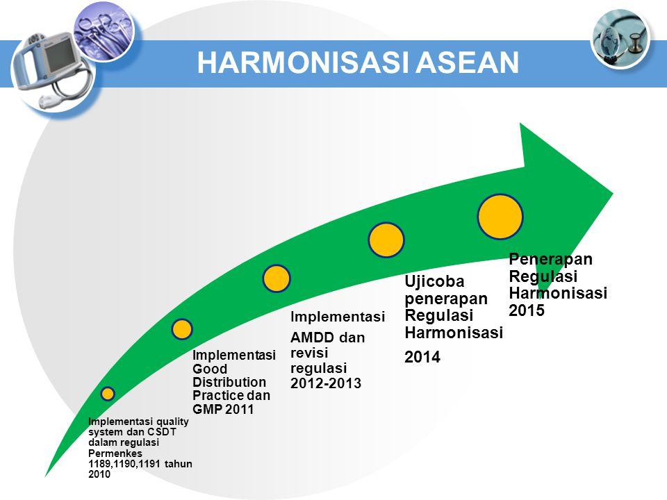 HARMONISASI ASEAN Implementasi quality system dan CSDT dalam regulasi Permenkes 1189,1190,1191 tahun 2010 Implementasi Good Distribution Practice dan GMP 2011 Implementasi AMDD dan revisi regulasi 2012-2013 Ujicoba penerapan Regulasi Harmonisasi 2014 Penerapan Regulasi Harmonisasi 2015