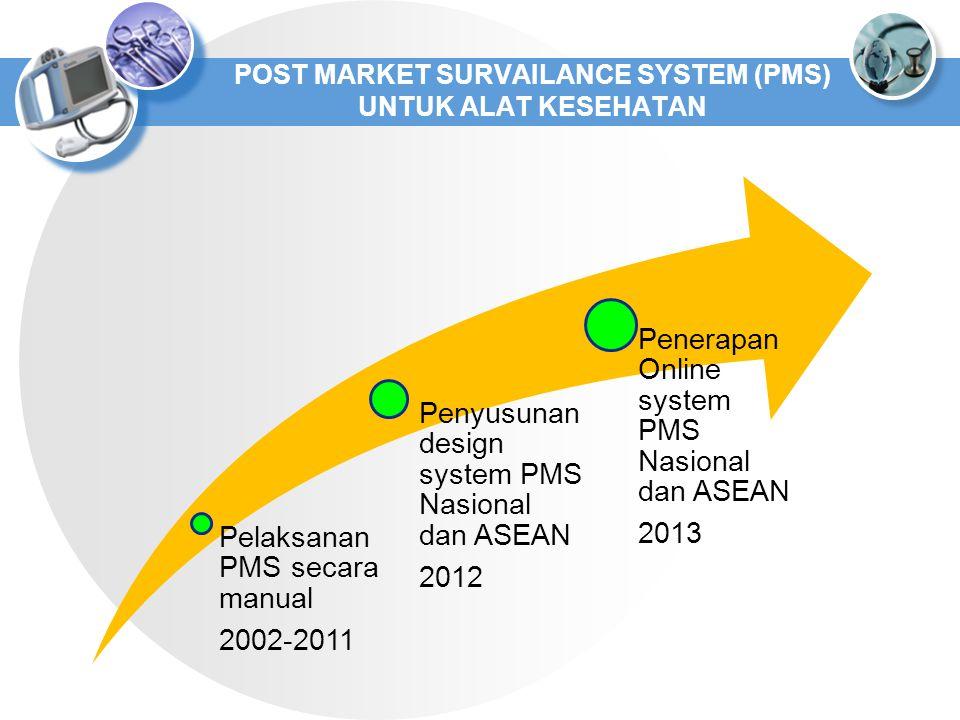 POST MARKET SURVAILANCE SYSTEM (PMS) UNTUK ALAT KESEHATAN Pelaksanan PMS secara manual 2002-2011 Penyusunan design system PMS Nasional dan ASEAN 2012