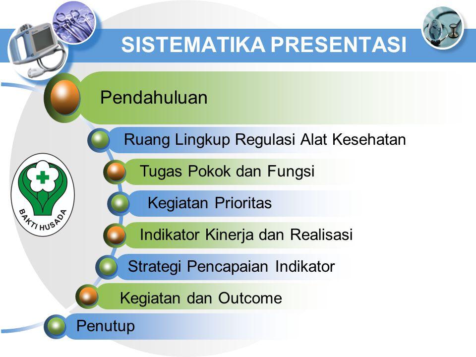 NOKEGIATANOUTCOME 1 Pertemuan ACCSQ MDPWG Dalam Rangka Harmonisasi Regulasi Alat Kesehatan Terharmonisasinya regulasi alat kesehatan Indonesia di tingkat ASEAN, Asia maupun global 2 Pertemuan tingkat international untuk penerapan harmonisasi peraturan alkes dalam rangka antisipasi globalisasi 3 Analisa & Evaluasi Peraturan Alkes dalam Penerapan Harmonisasi Tingkat ASEAN KEGIATAN HARMONISASI (ALOKASI 2,9 M)