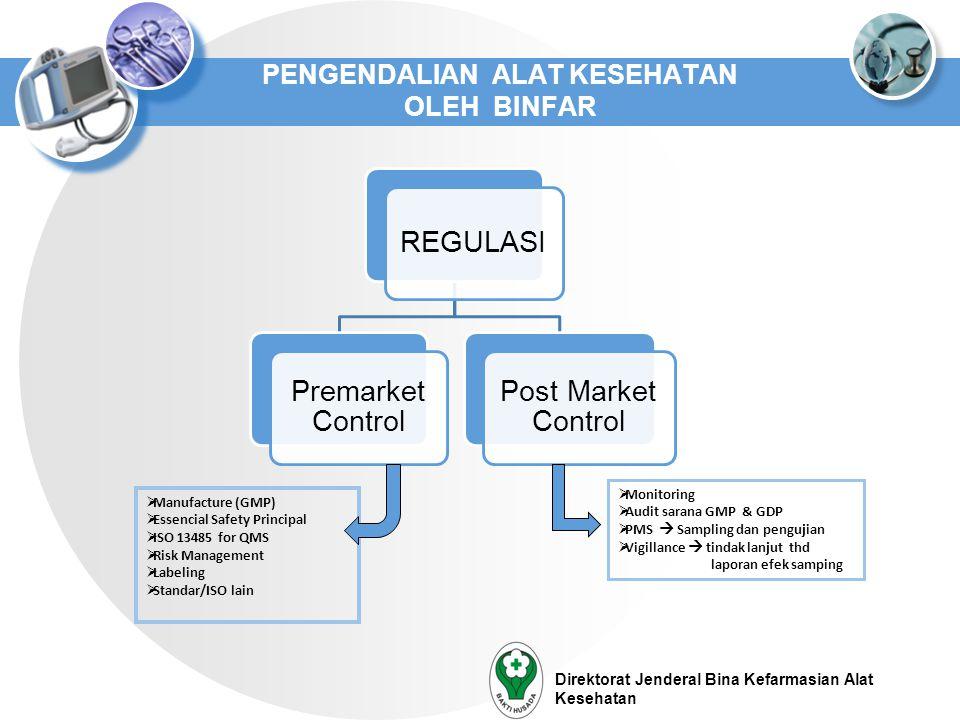 PENGENDALIAN ALAT KESEHATAN OLEH BINFAR Direktorat Jenderal Bina Kefarmasian Alat Kesehatan REGULASI Premarket Control Post Market Control  Manufactu