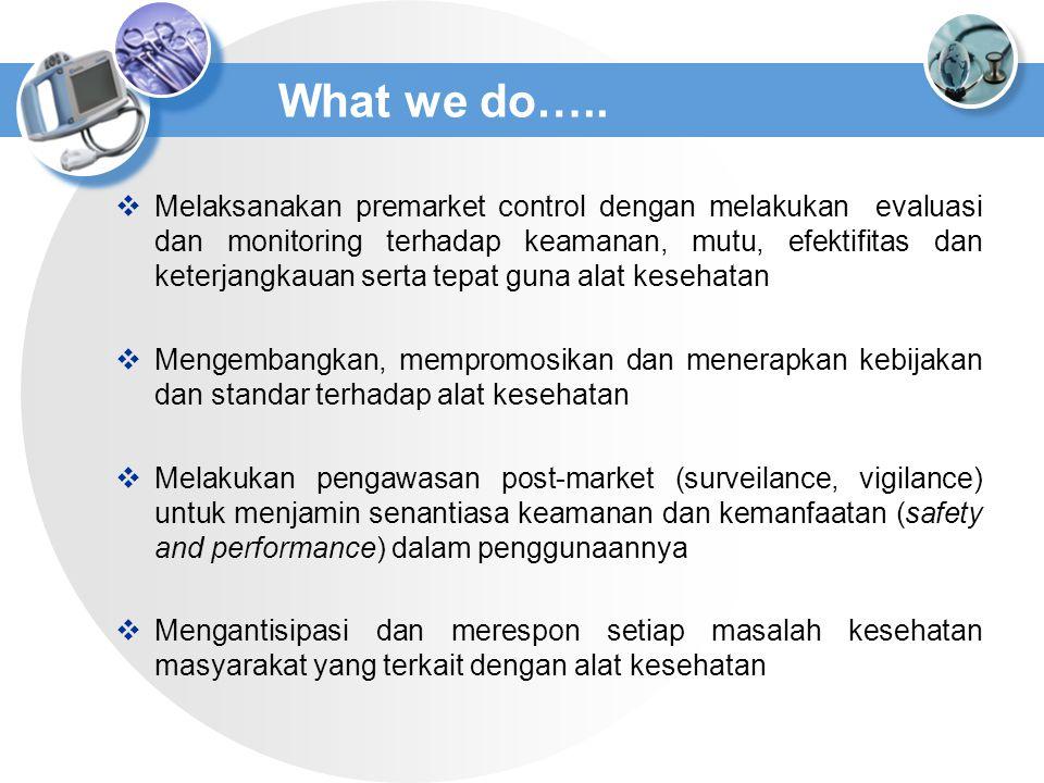 What we do…..  Melaksanakan premarket control dengan melakukan evaluasi dan monitoring terhadap keamanan, mutu, efektifitas dan keterjangkauan serta